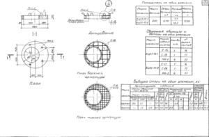 Плита перекрытия колодца КЦП 10 ПП 10-1