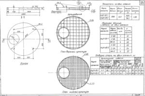 Плита перекрытия колодца КЦП 20 ПП 20-2