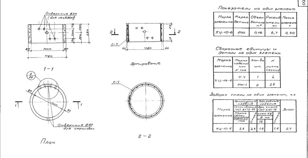 Кольцо железобетонное колодезное КЦ 10-6 (КС 10-6)