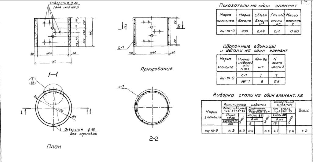 Кольцо железобетонное колодезное КЦ 10-9 (КС 10-9)