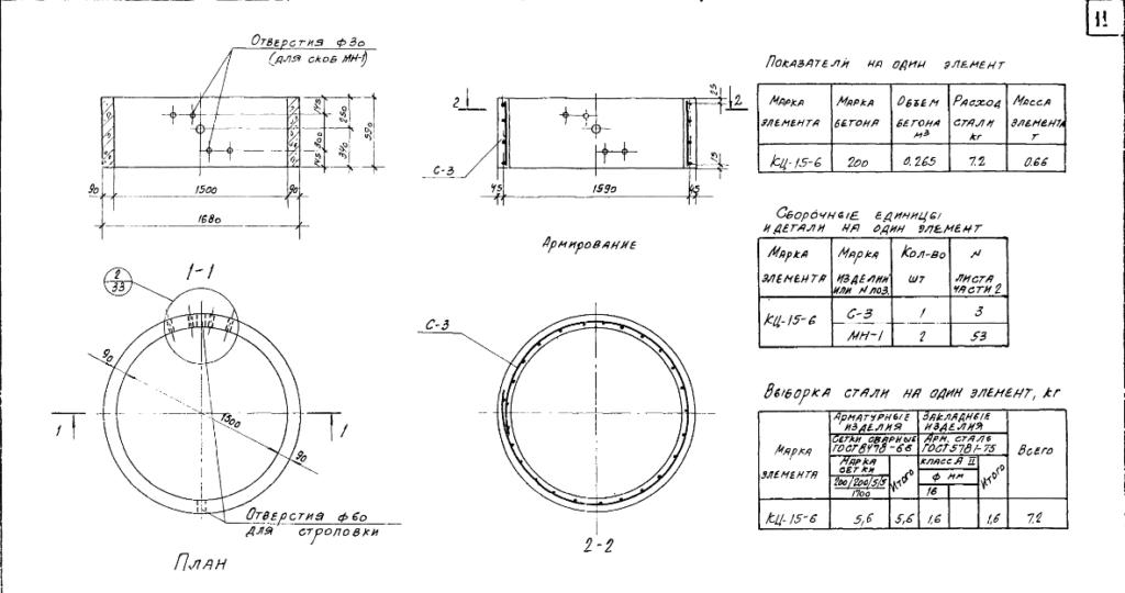 Кольцо железобетонное колодезное КЦ 15-6 (КС 15-6)