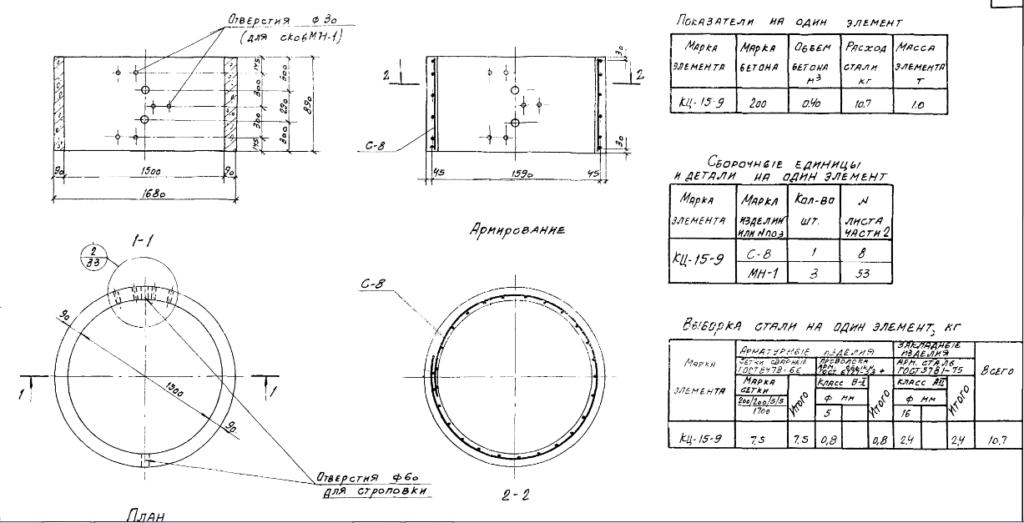 Кольцо железобетонное колодезное КЦ 15-9 (КС 15-9)