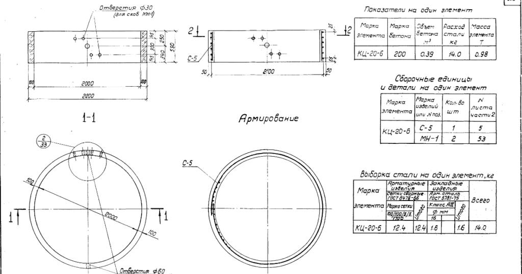 Кольцо железобетонное колодезное КЦ 20-6 (КС 20-6)